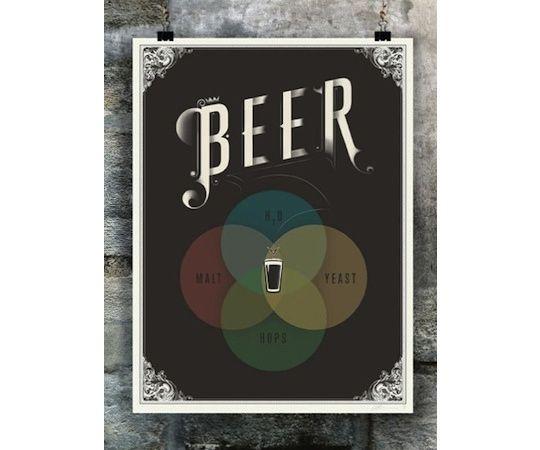 The Venn of Beer