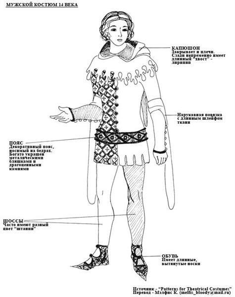 Женский костюм 14 век новгород