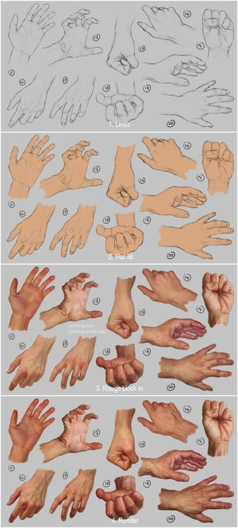 Hand study 2 - Steps by ~irysching   Meh Tumblr Art Refs Blog: