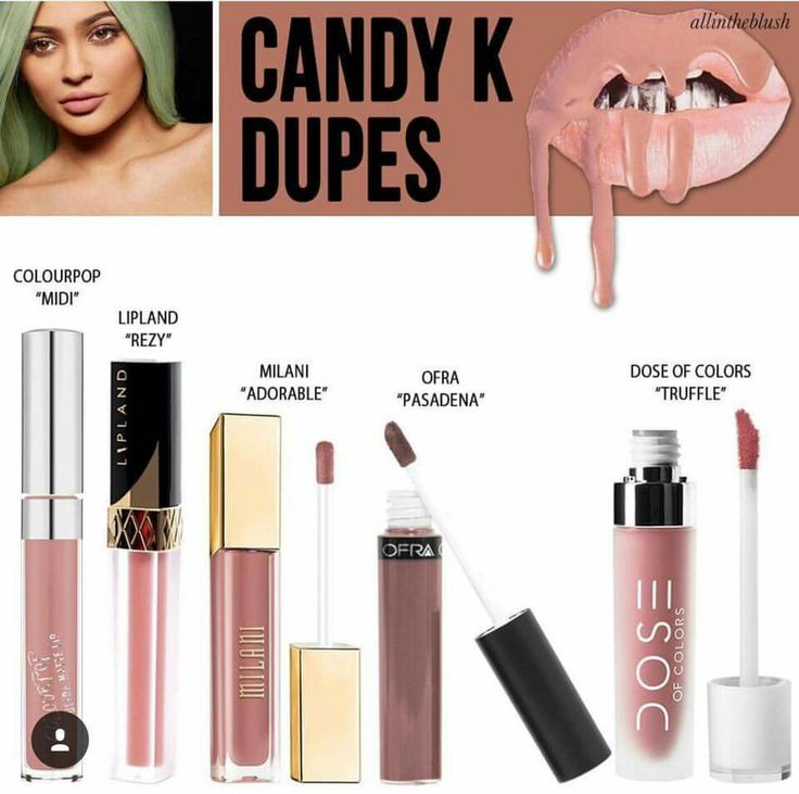 Candy K Dupes | Kylie Cosmetics | Colourpop | Lipland | Milani | Pasadena | Dose of Colors | Lipstick | Make Up