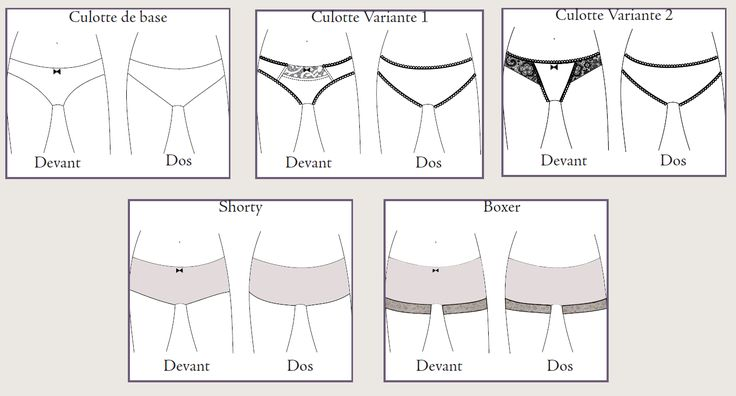 * Ma petite lingerie : cillote, shorty, boxer - Etoffe malicieuse