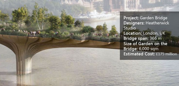 A Groundbreaking Garden Bridge Over Thames to be Developed in London - Landscape Architects Network