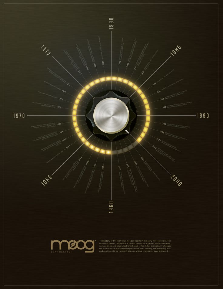 Cool infographic design of audio timeline