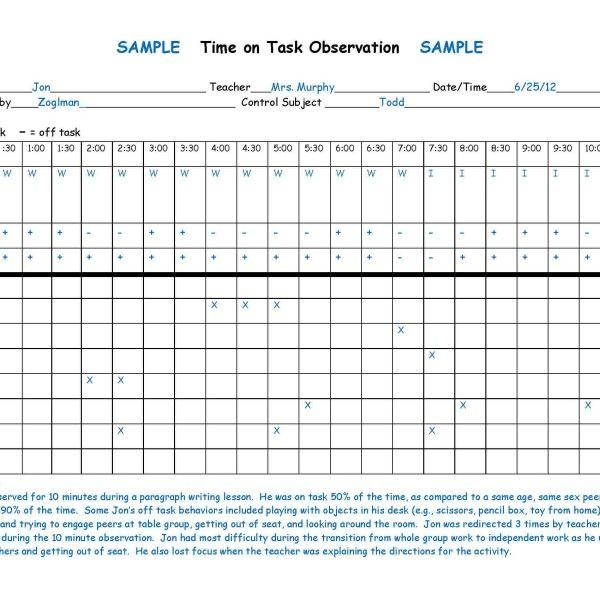 ten minute time sample observation Observation time divide the total observation time into 10 same length intervals momentary sample – description, procedures, & example author.