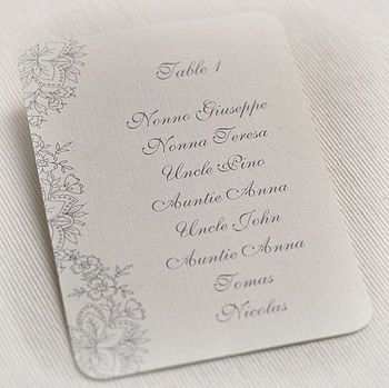 Best Summertime Wedding Seating Plans Images On