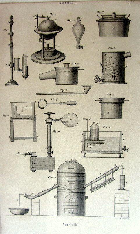 1852 Antique chemistry laboratory equipment by LyraNebulaPrints, $23.95