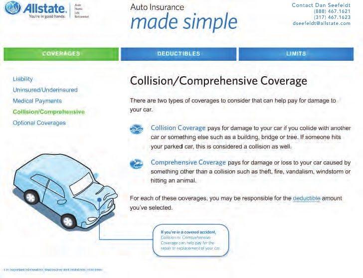 Auto Insurance Made Simple Umbrella Insurance Car Insurance Insurance