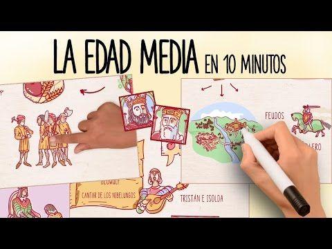 Videos didácticos sencillos y claros para conceptos básicos de la historia  academiaplay - YouTube