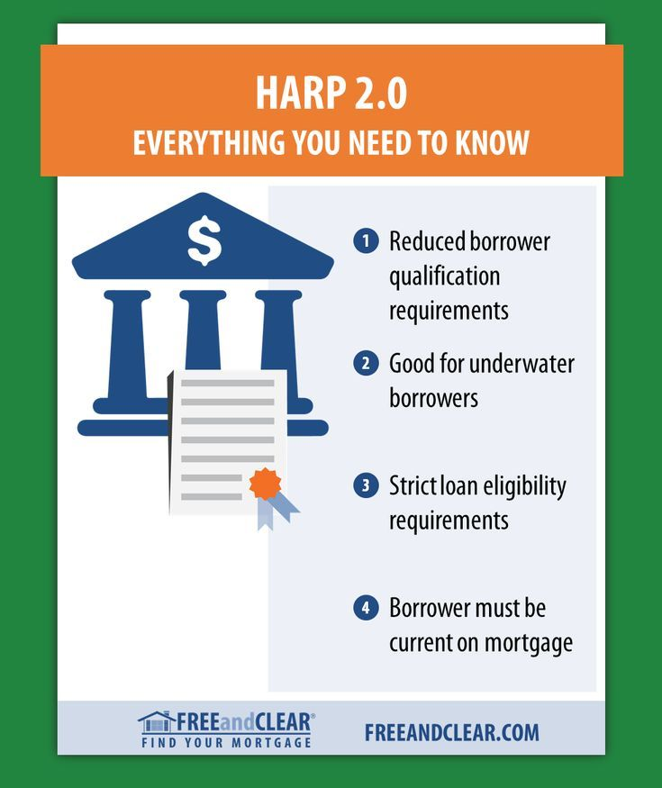 HARP 20 Guidelines - Are You Eligible? Pinterest Real Estate