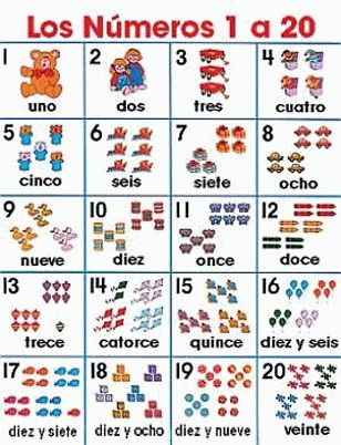 spanish los n meros 1 20 classroom chart teaching posters pinterest free printable. Black Bedroom Furniture Sets. Home Design Ideas