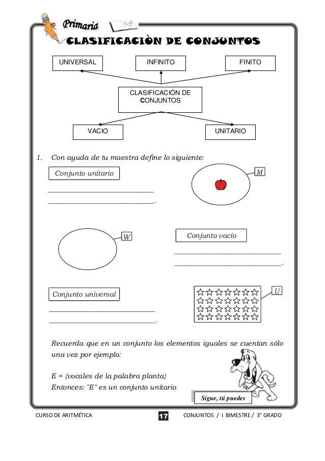 Clasificaciòn De Conjuntos Universal Infinito Teoría De Conjuntos Matemáticas De Primer Grado Clase De Informática