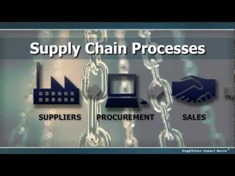 "Video: End-to-end supply chain solutions ""integral to staying competitive"""