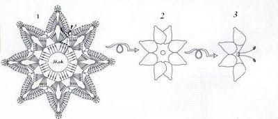 Schemi uncinetto gratis per creazioni originali [FOTO] - NanoPress Donna