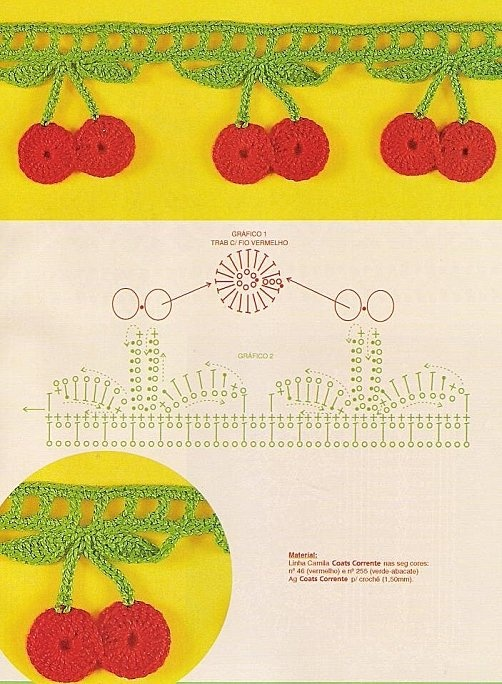 crochet cherries border