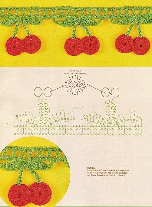 crochet cherries border
