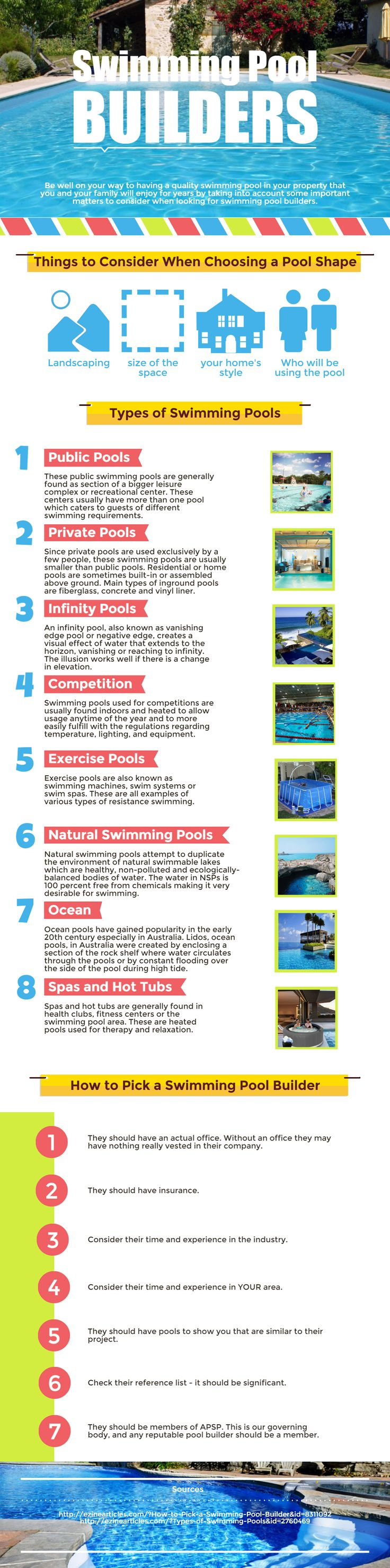 There's nothing quite like having your own swimming pool. In this infographic, you'll find what things you consider when choosing a pool shape and how to choose a swimming pool? Here is a brief description of types and features of a swimming pool.