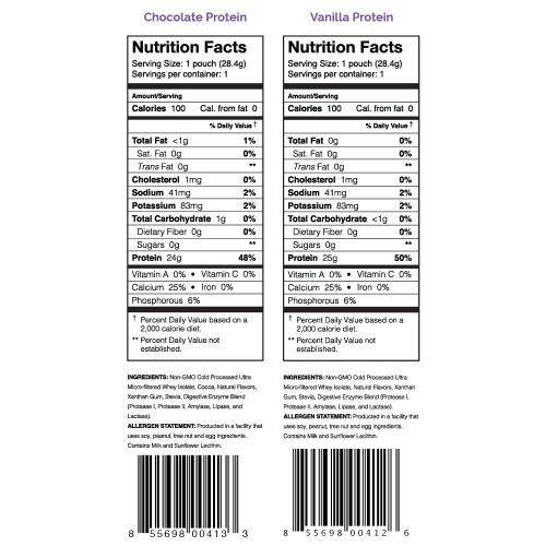 PrettyFit All-Natural Whey Protein Isolate - 20 Single Serving Packets