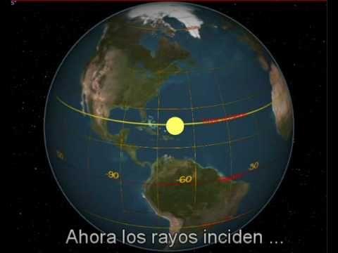 Vídeo explicativo sobre porqué hay estaciones en España