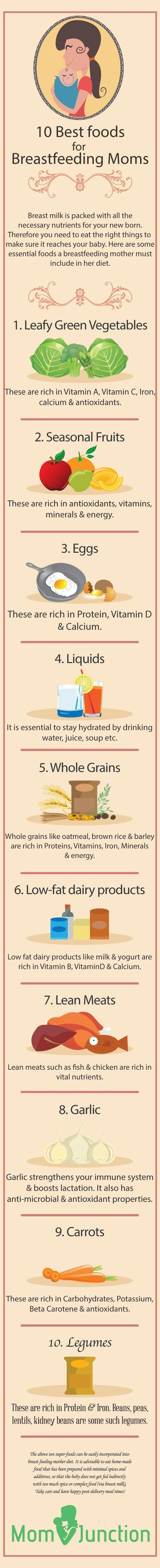 Foods For Breastfeeding Moms: There are certain foods that are very helpful for her to heal quickly and maintain good health. some essential must have foods to include in the diet for #breastfeeding mothers.