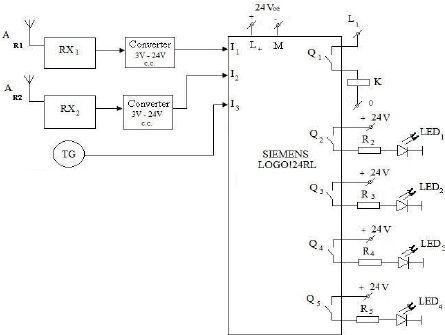 Wiring Diagram Plc Mitsubishi | Diagram, Mitsubishi ...
