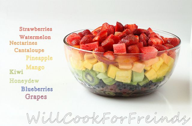 Rainbow Fruit Salad from Will Cook For FriendsLunches Rainbows, Rainbows Fruit, Fruit Salads, Rainbows Salad, Eating, Community Lunches, Salad So
