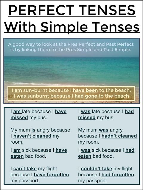 PERFECT TENSES Linked to Simple Tenses