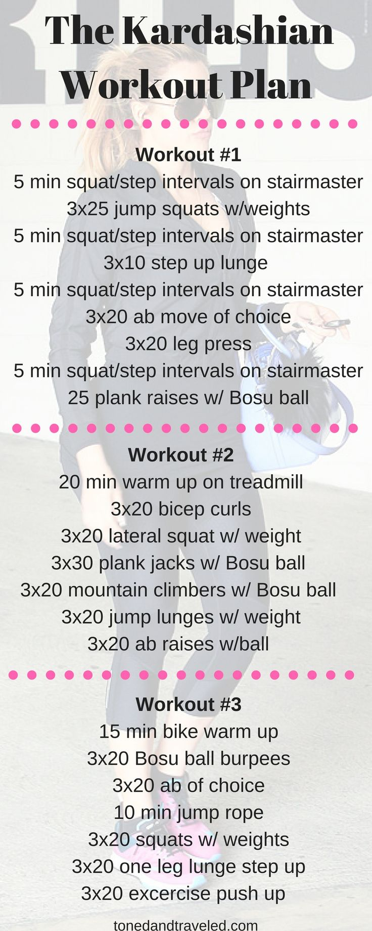 If there is one thing I have learned from watching the Kardashian's snapchat stories, it is that they know how to workout. Well, at least their trainers know how to.The workouts range from high intensity intervals to isolated movements. With a major focu