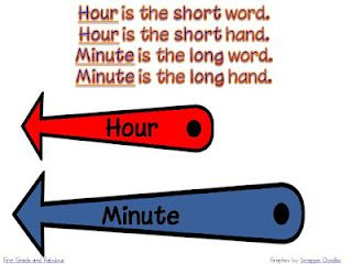 First Grade and Fabulous: Telling Time--my strategy