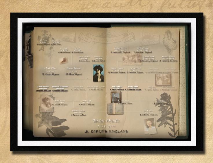 Photo Album - Custom Family Tree