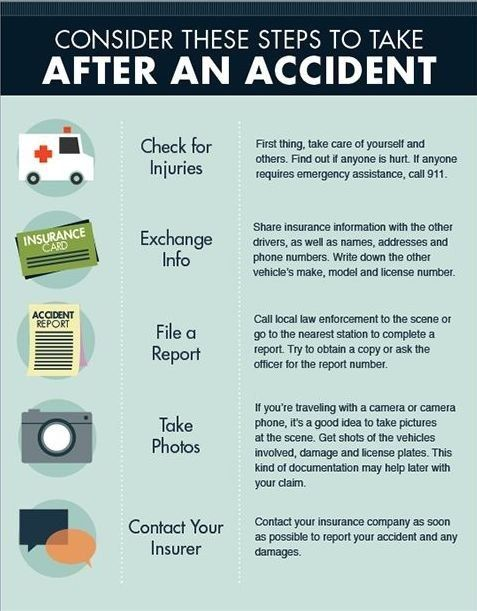 Steps to take after an accident.