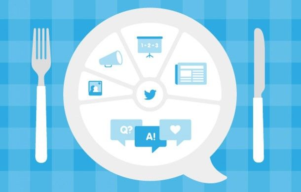 How to Maintain a Well-Balanced Twitter Feed (Infographic) http://www.entrepreneur.com/article/236173  #twitter #audience #UKDK #Identity #Innovation