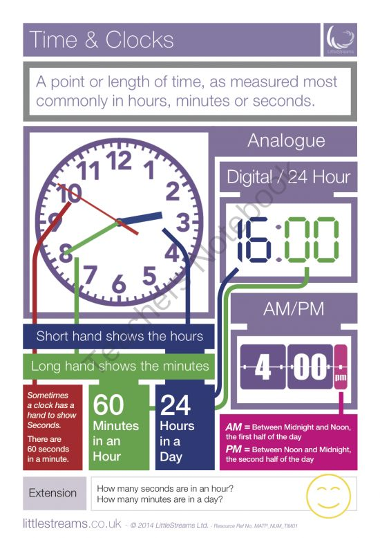 Time & Clocks | Skills poster on Telling The Time and How Clocks Show the Time from LittleStreams on TeachersNotebook.com -  (1 page)  - A simple skills poster on the clocks and time. The poster shows how analogue, digital and 24 hour and 12 hour clocks show the time. A great free resource.