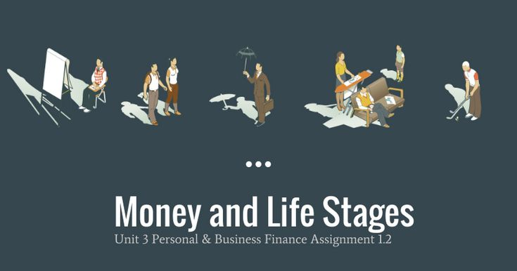 money and life stages unit personal business finance money and life stages unit 3 personal business finance assignment 1 2 kca business it retail and work skills wall of fame 2016 2017
