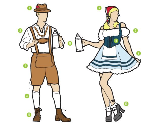 Yeast, Love, & Hoppiness: DIY Oktoberfest Garb   Dirndl & Lederhosen