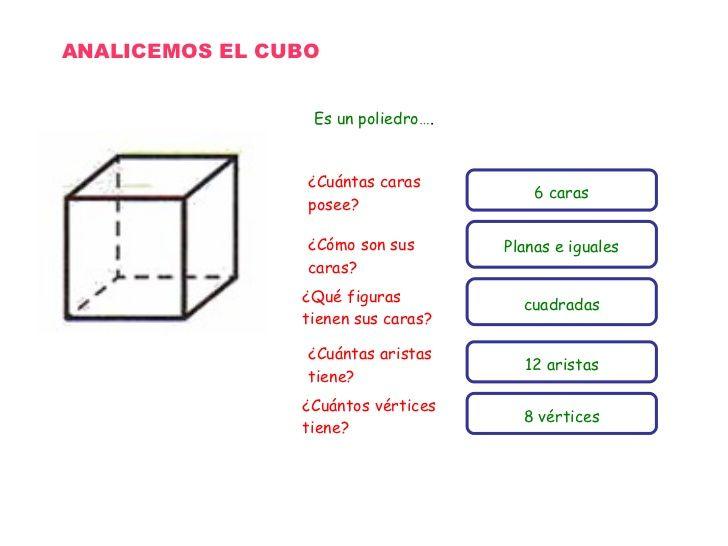 áreas Y Volumenes De Cuerpos Del Espacio Volumen De Cuerpos Geometricos Ejercicios Matematicas Primaria Primaria Matematicas