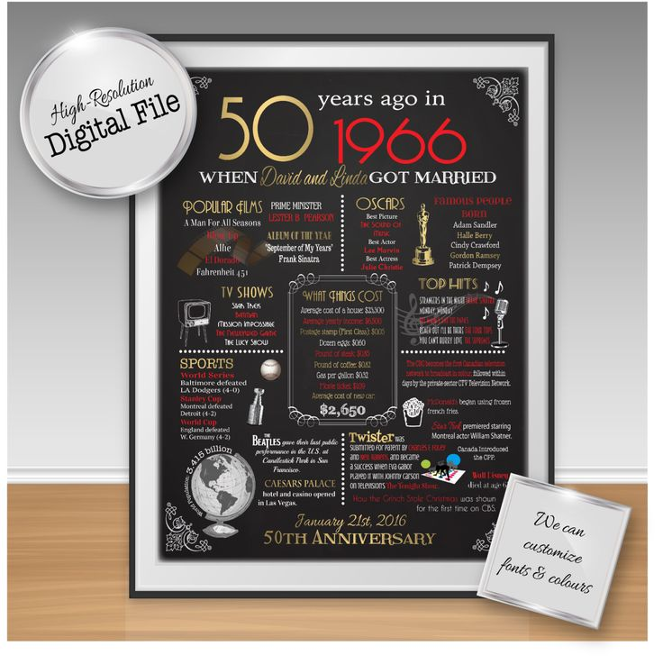 50th birthday print events u0026 fun facts 50th birthday gift 50 years ago gold theme instant download digital files anniversary