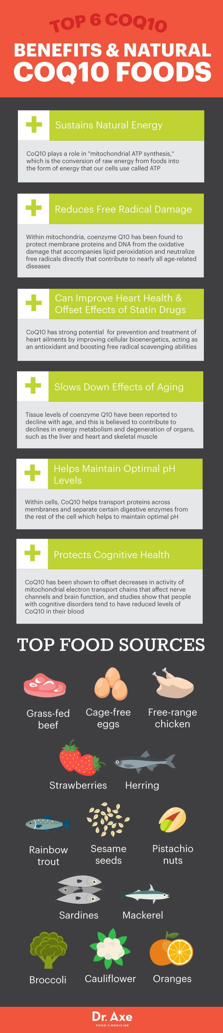 All About CoQ10 Benefits, CoQ10 Foods & CoQ10 Side Effects - Dr. Axe