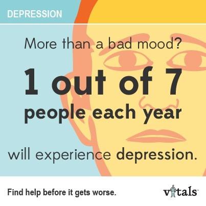 health feeling unloved partner with mood disorder