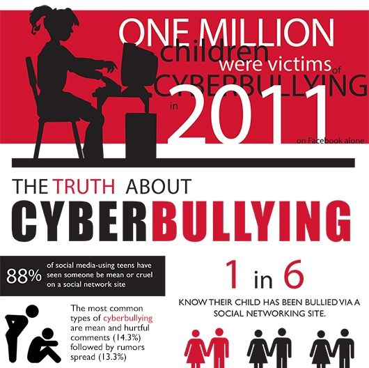 Cyber Bullying Quotes: 61 Best Bullying Quotes Images On Pinterest