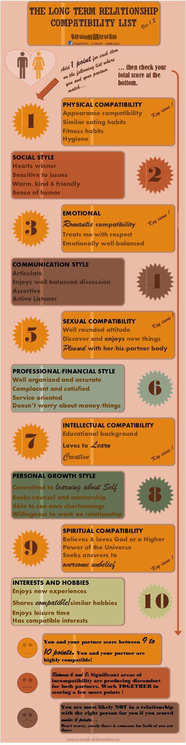 Relationships Infografic ver 1.2