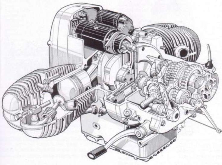 BMW boxer engine | Gasoline | Pinterest | Bmw boxer, BMW and Engine: bmw r80 engine diagram at sanghur.org
