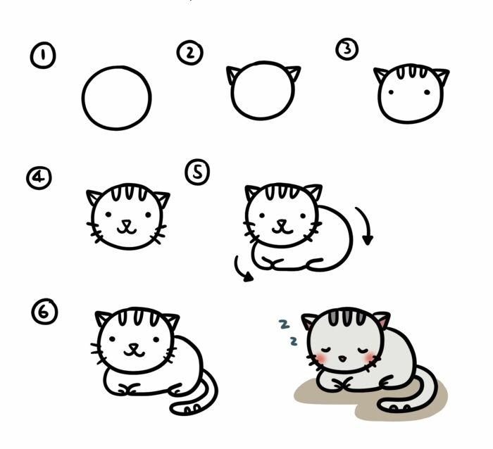 Dessins facile à faire – le information pour les débutants du dessin – Archzine.fr