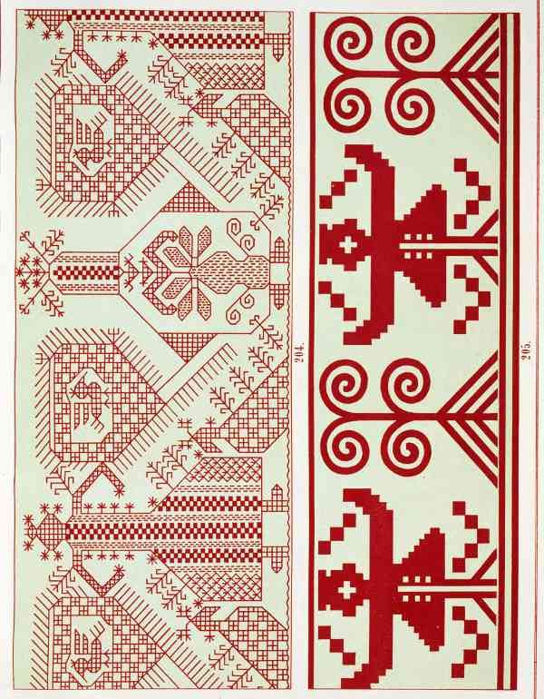 Название: Русский орнамент. Шитьё, ткани, кружева.  Title: Russian ornament. Embroidery, fabric, lace. Издательство: Санкт-Петербург, 1871  Publisher: St. Petersburg, 1871 http://patternmakercharts.blogspot.com.tr/search/label/Russian%20%D0%A0%D1%83%D1%81%D1%81%D0%BA%D0%B8%D0%B9