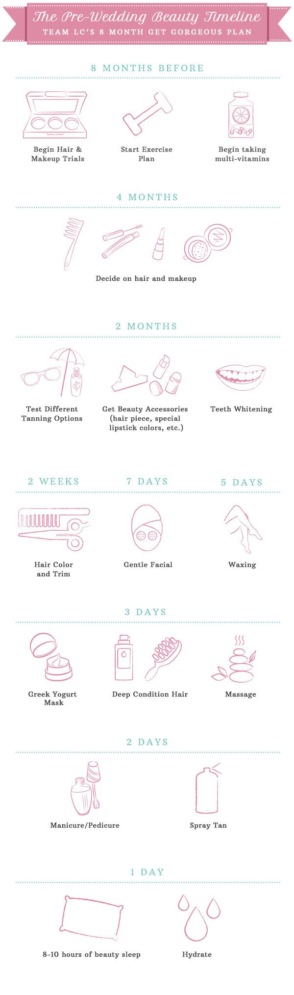 bridal beauty planning timeline // a must-pin for your #wedding planning