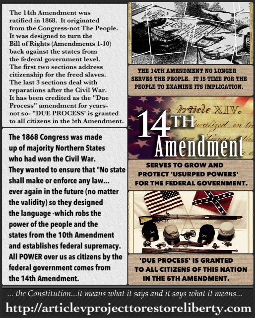 Time to look at the 14th Amendment.