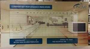 KPI Tracking Whiteboard Planner