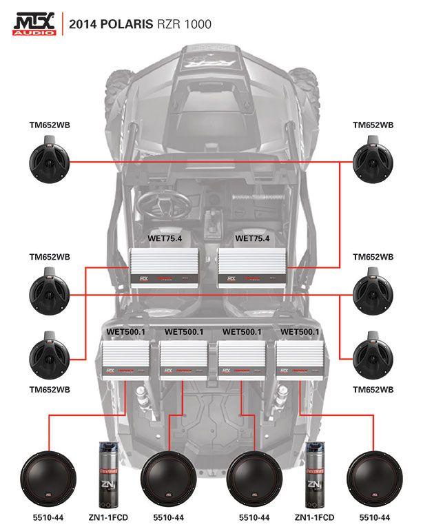 custom mtxaudio sound system in this polaris rzr 100. Black Bedroom Furniture Sets. Home Design Ideas