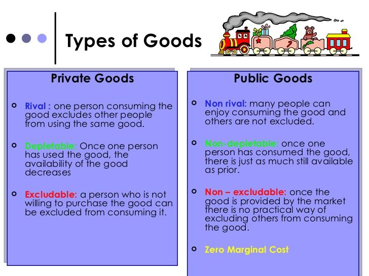 Types Of Market Failure Economics