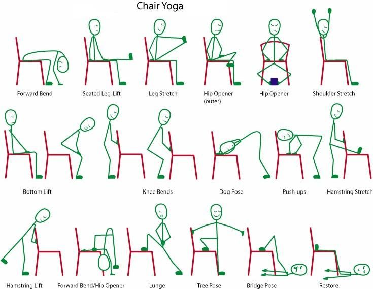 Chair Yoga - Using props such as chairs, blocks, blankets, bolsters, straps, and the wall, will help you get into poses easily and safely. All poses can be modified in some way or another to make them more successful. via Toni Kuhn
