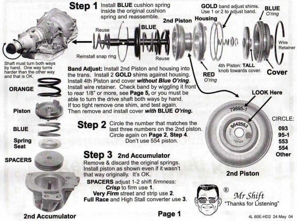 4l60e Transmission Diagram Transmission 4l60e Transmission Rebuild Diagram